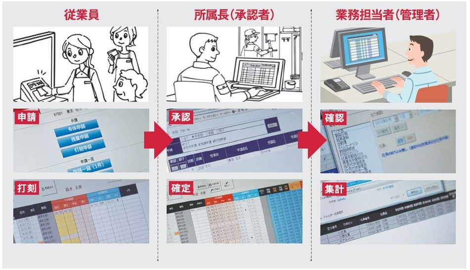 『ShiftMAX』製品詳細3
