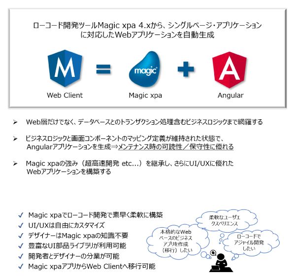 Magic xpa Application Platform製品詳細3