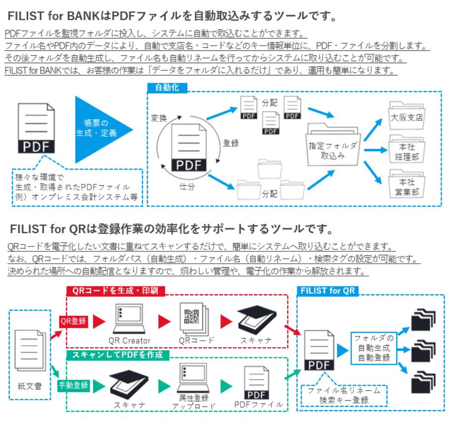 FILIST SYSTEM製品詳細3