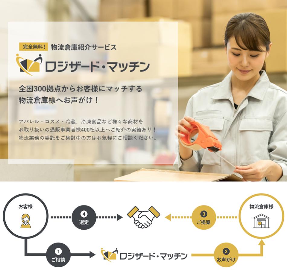 クラウドWMS ロジザードZERO製品詳細3