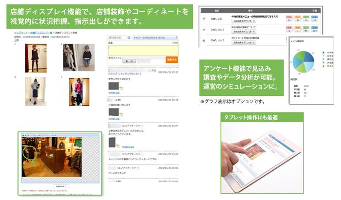店舗Linkle(リンクル)製品詳細3