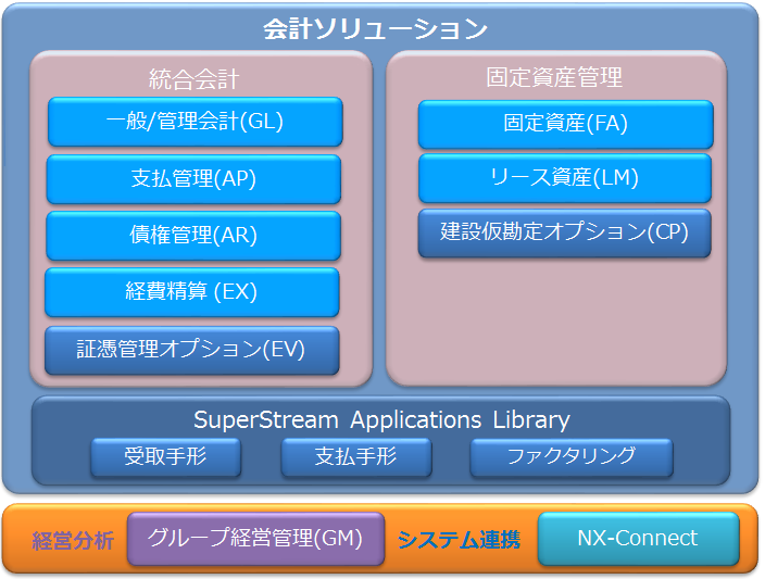 SuperStream-NX製品詳細1