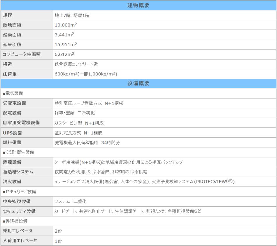 千葉情報センター製品詳細3