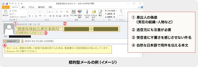 OneOfficeメールソリューション製品詳細3