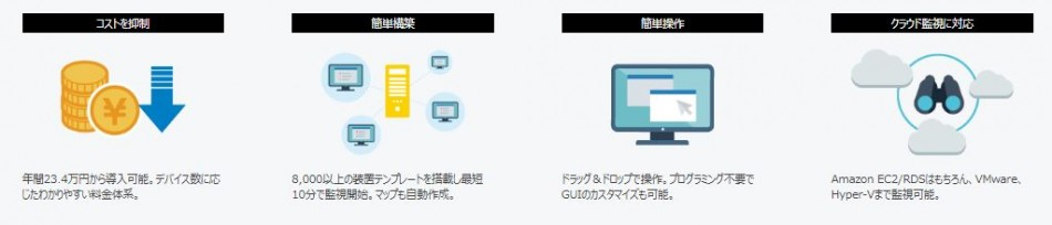 ManageEngine OpManager製品詳細1