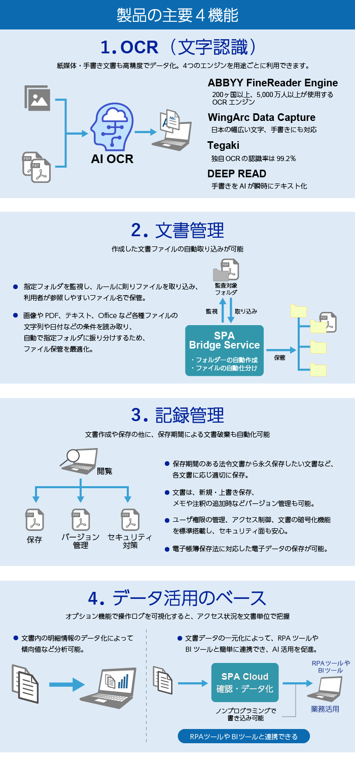 電子文書管理システム SPA導入効果2