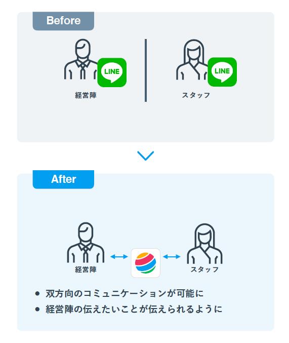 Talknote導入効果1