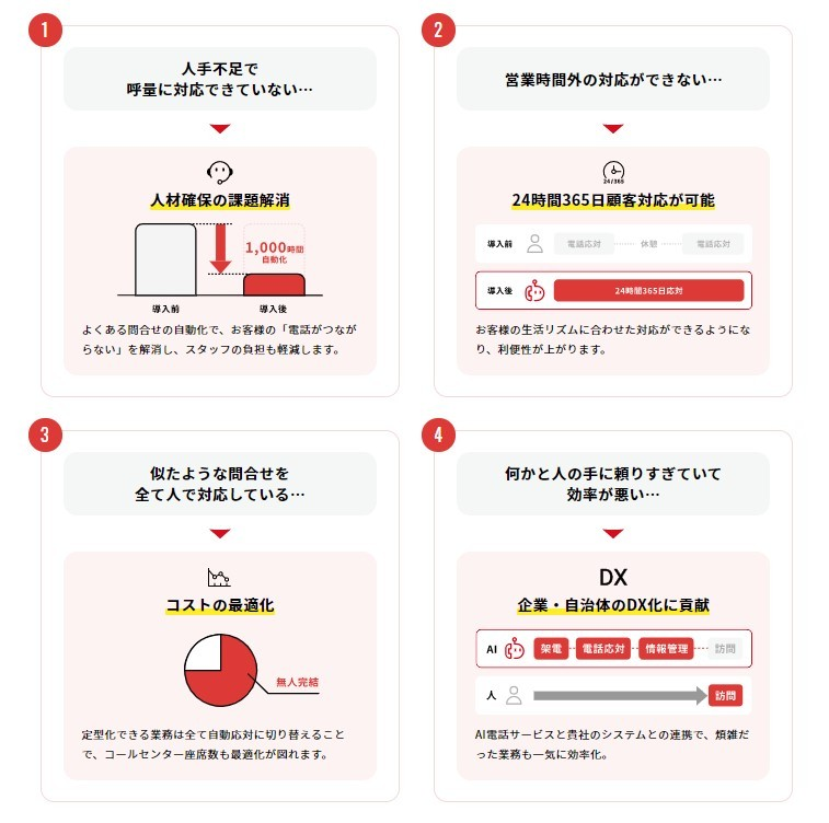 NTTドコモのAI電話サービス導入効果2