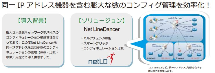 Net LineDancer導入効果1
