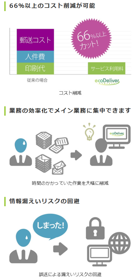 eco Deliver Express導入効果1