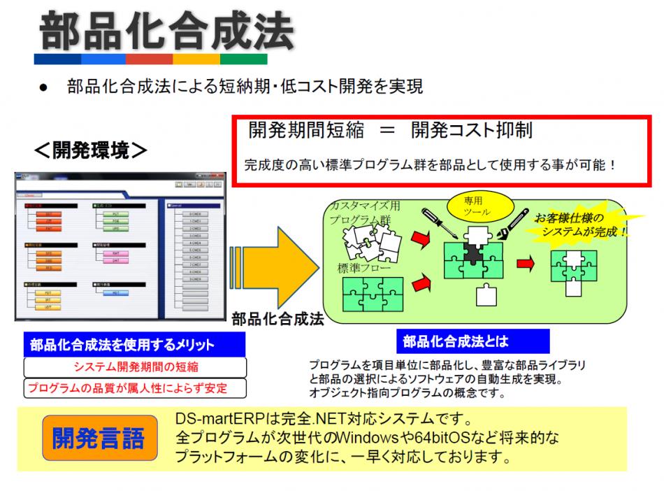 DS-mart ERP 生産管理システム導入効果1