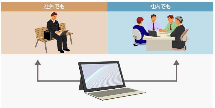 専用端末化サービス導入効果1