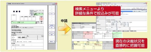 国内シェア1位_抜群に簡単なワークフロー X-point_開発元(株)エイトレッド導入効果1
