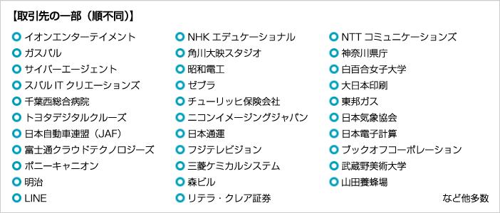 Assetment Neo導入効果2