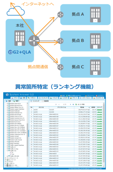 Quality Analyzer Option導入効果1