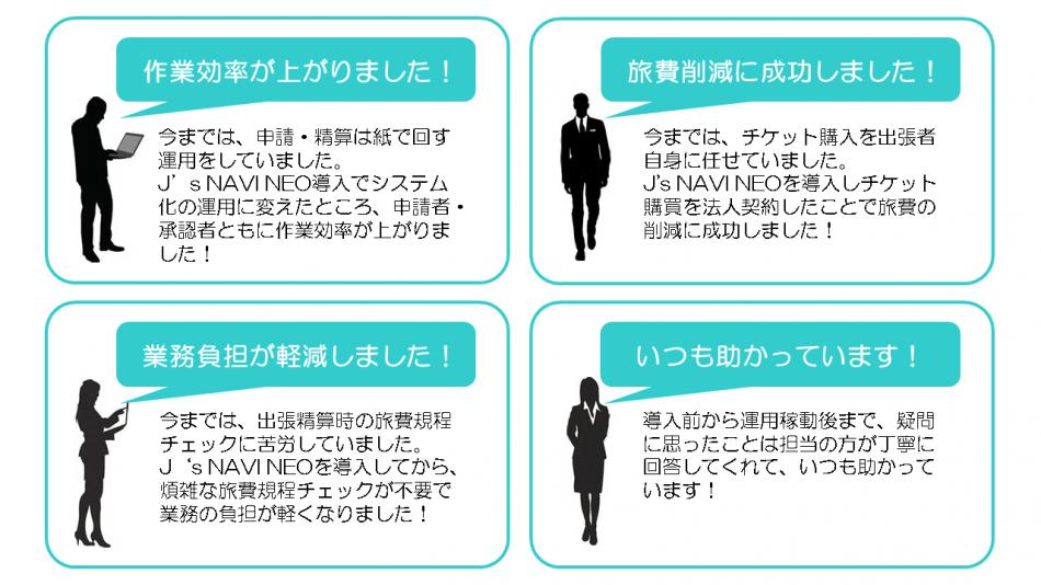 J's NAVI NEO導入効果2