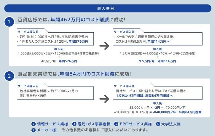明細書配信サービス「ナビエクスプレス」導入効果1