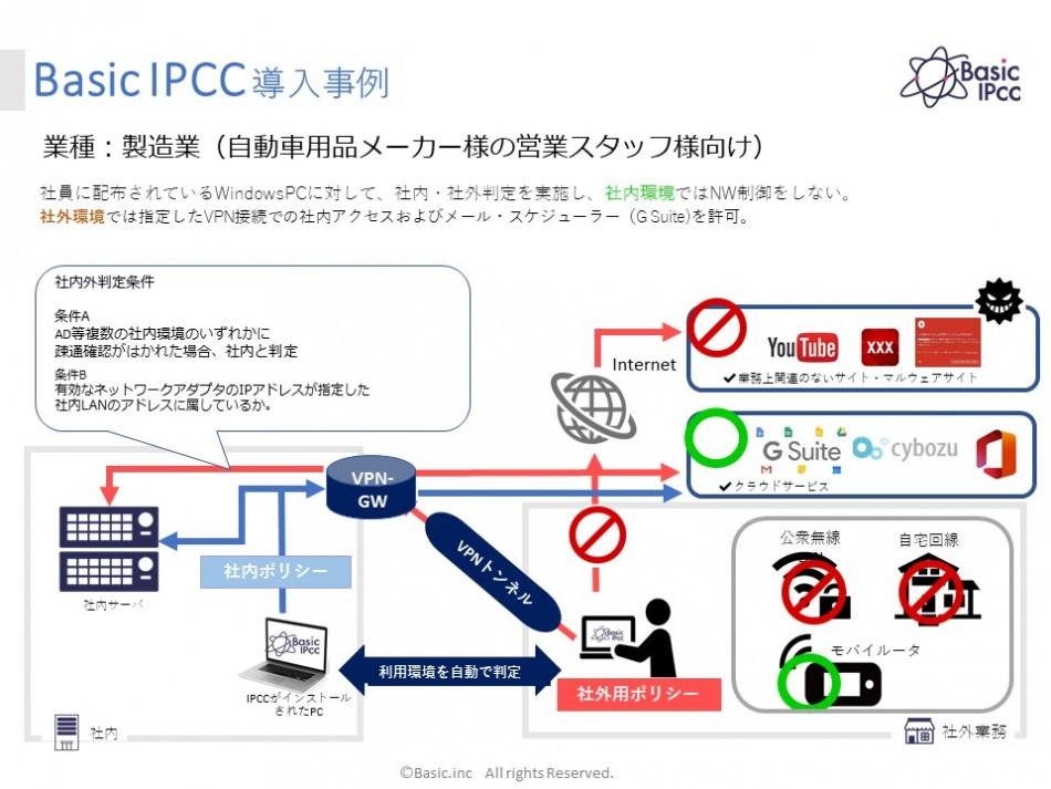 basic IPCC導入効果1