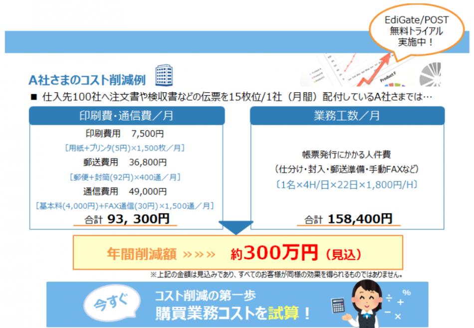 EdiGate/POST導入効果1