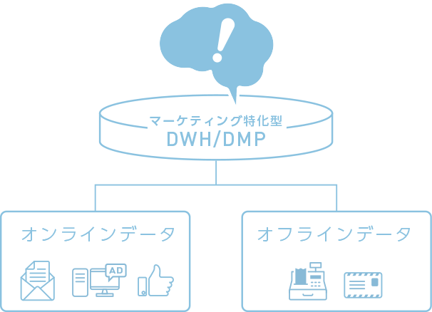 b→dash導入効果1