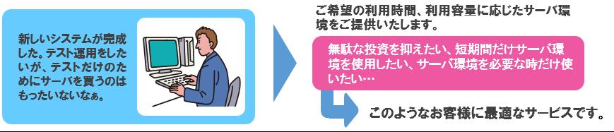R-Cloud仮想プラットフォームサービス導入効果2