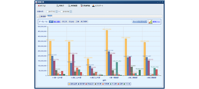 LA-cPRO 工事原価管理導入効果1