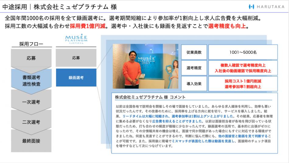 WEB面接サービスのharutaka導入効果2
