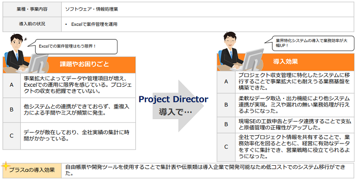 Project Director導入効果1