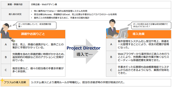 Project Director導入効果2