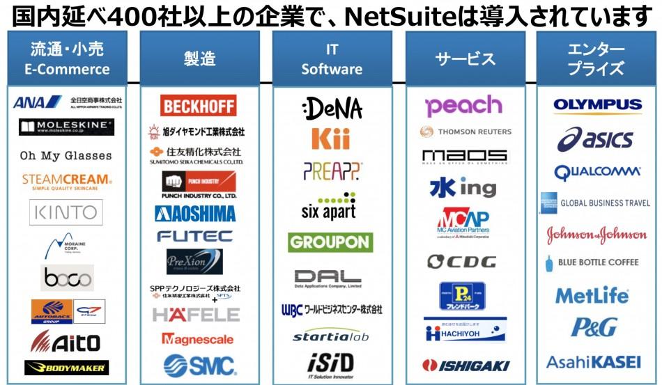 「NetSuite」導入効果1