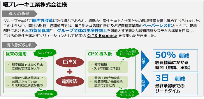 Ci*X Expense導入効果1