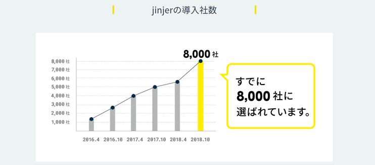 jinjer人事導入効果1