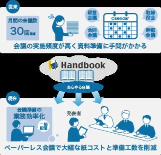 Handbook導入効果1