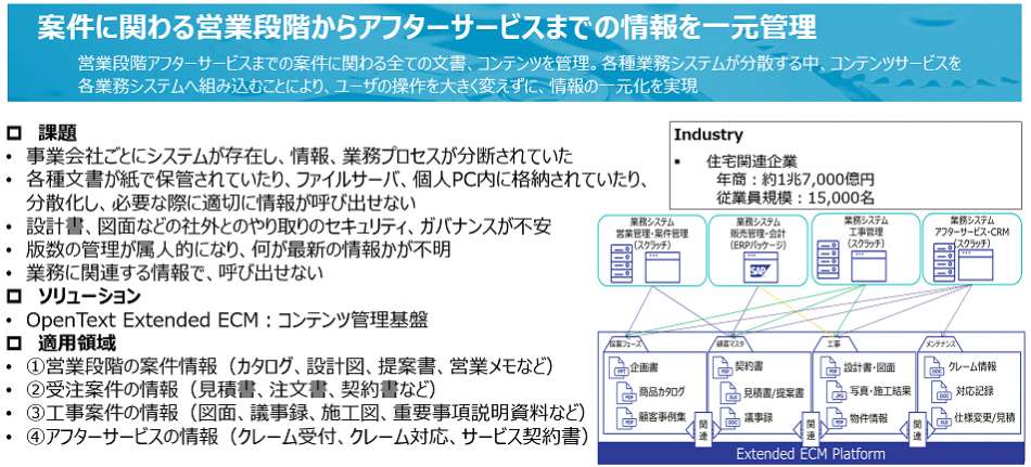 OpenText ECMソリューション導入効果1
