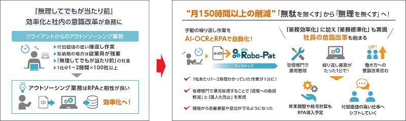 Robo-Pat導入効果2