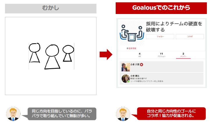 Goalous導入効果1