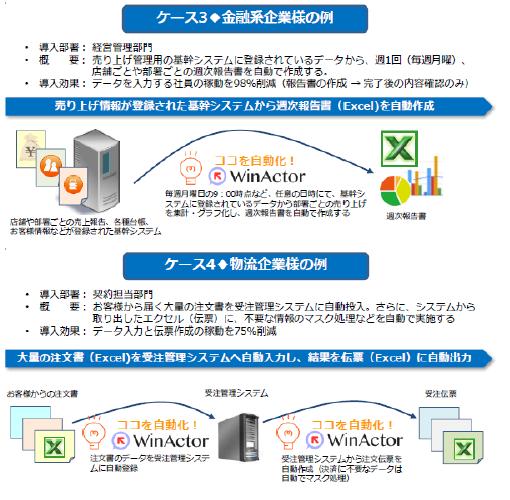 WinActor®※導入効果2