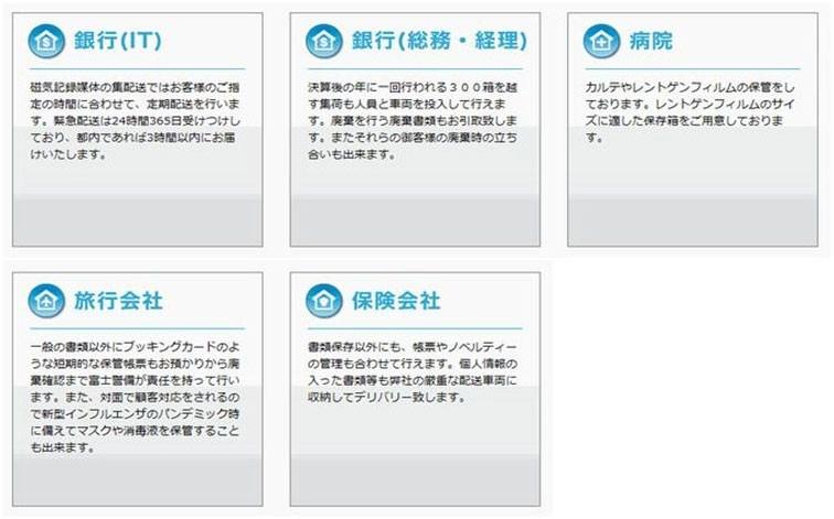 警備会社が運営する日本初の法人対象データ保管サービス導入効果1