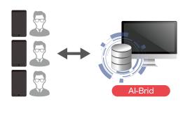 FAQ検索と文書検索が同時にできる AI-Brid導入効果1