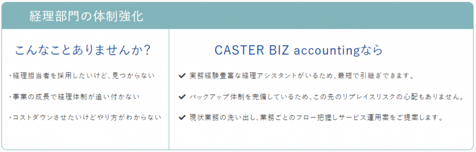 CASTER BIZ accounting導入効果1