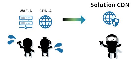 CDN square導入効果1