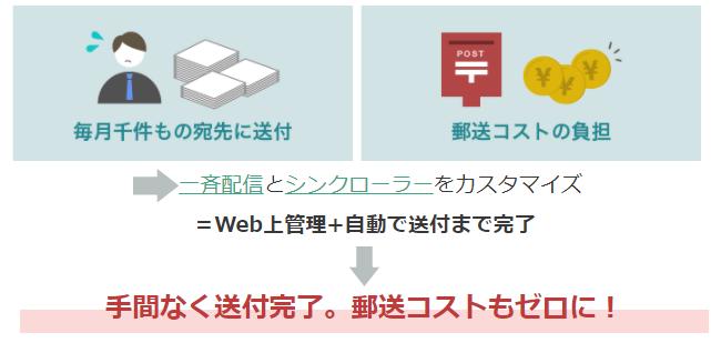 WebFile導入効果1