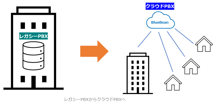 BlueBean導入効果1