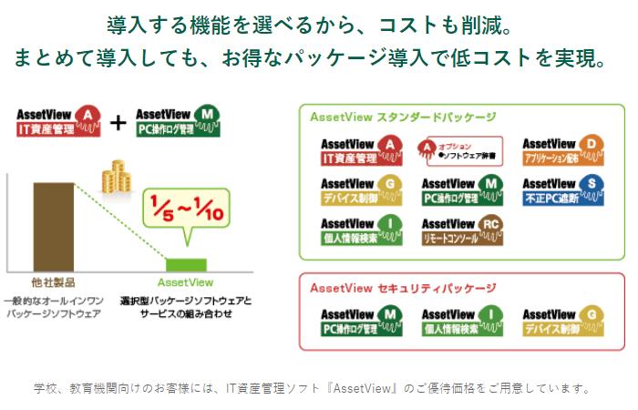 AssetView導入効果1