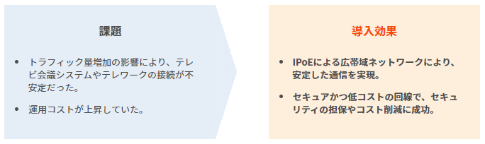 FLESPEEQ VPN導入効果2