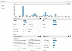 検索履歴の分析レポート