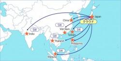 【グローバル】NetSuite OneWorldで、海外の複数会社を管理