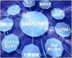 XML対応超高速全文検索エンジン