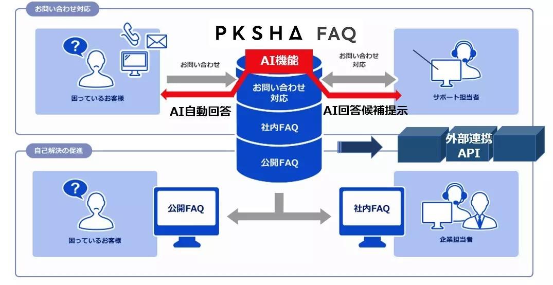 9年連続シェアNo.1!「OKBIZ. for FAQ」