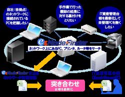 IT資産の初期台帳を簡単に作成